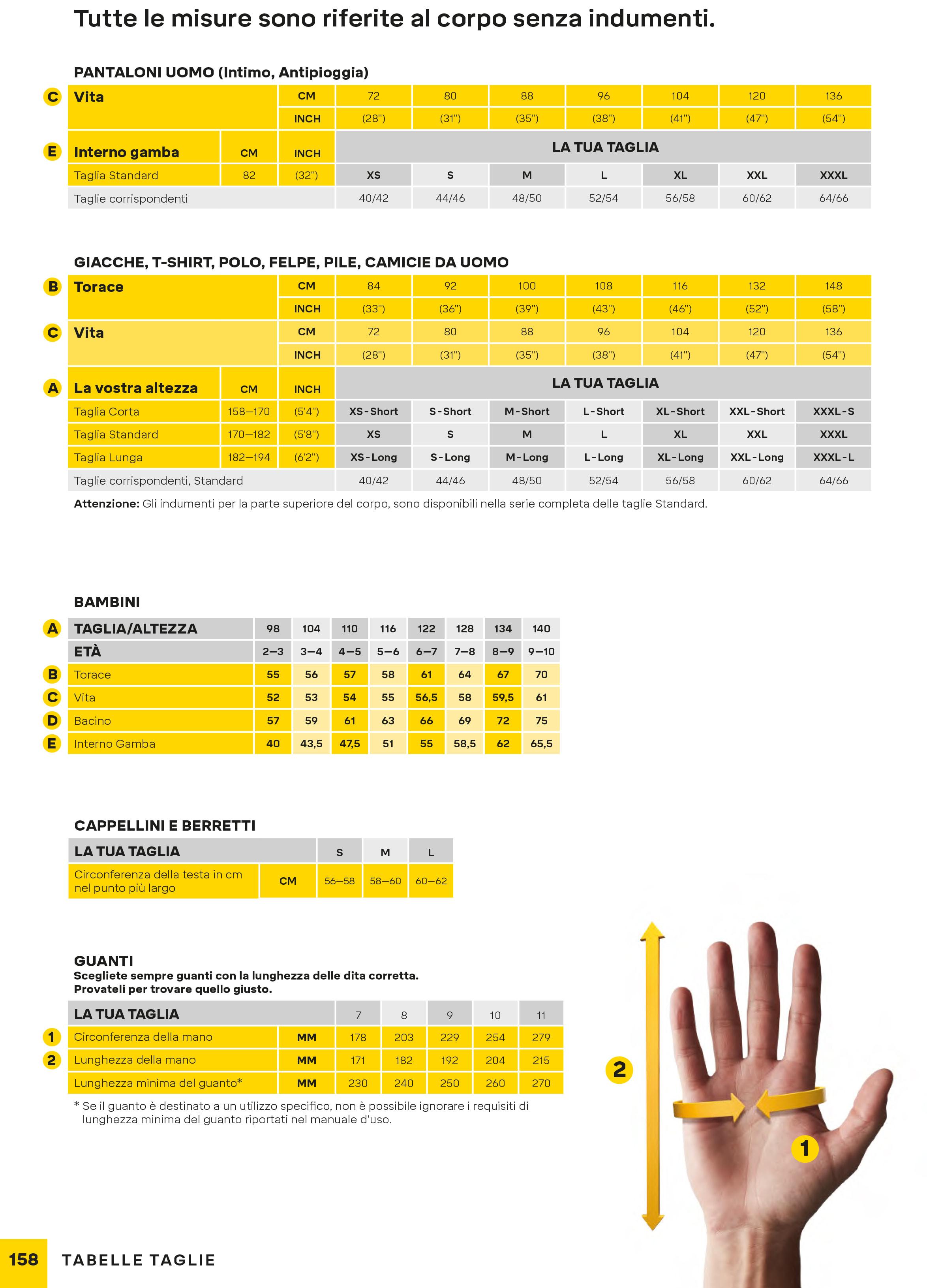 prezzo economico prezzo all'ingrosso comprando ora Snickers workwear: 9323 Guanti Precision Flex Comfort - 10 Pezzi